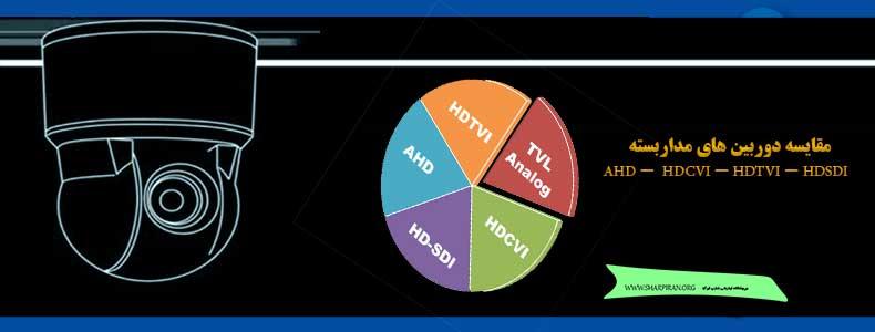 مقایسه دوربین های مداربسته  AHD, HDCVI ,HDTVI , HDSDI